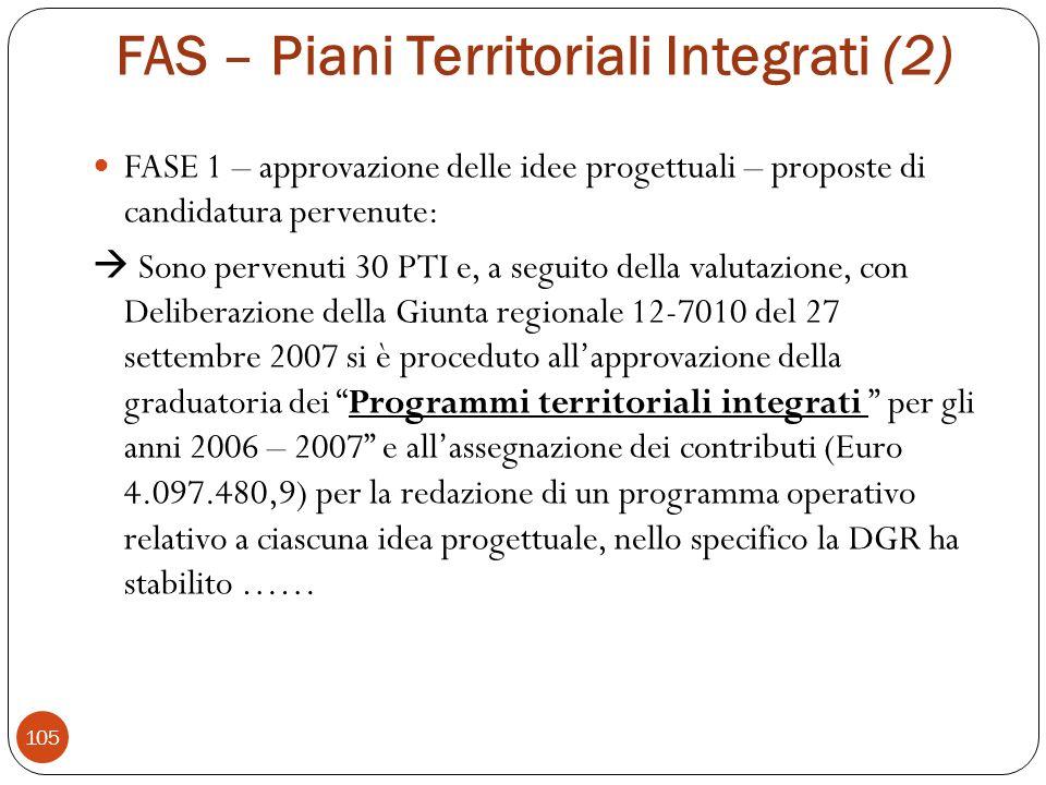 FAS – Piani Territoriali Integrati (2)