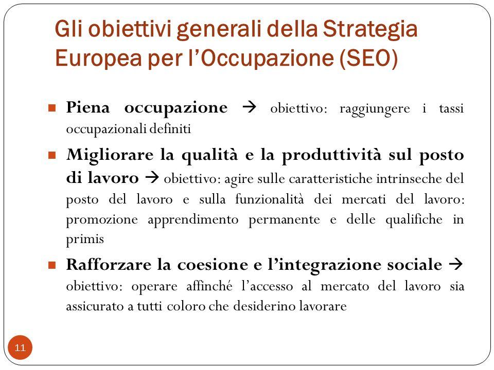 Gli obiettivi generali della Strategia Europea per l'Occupazione (SEO)