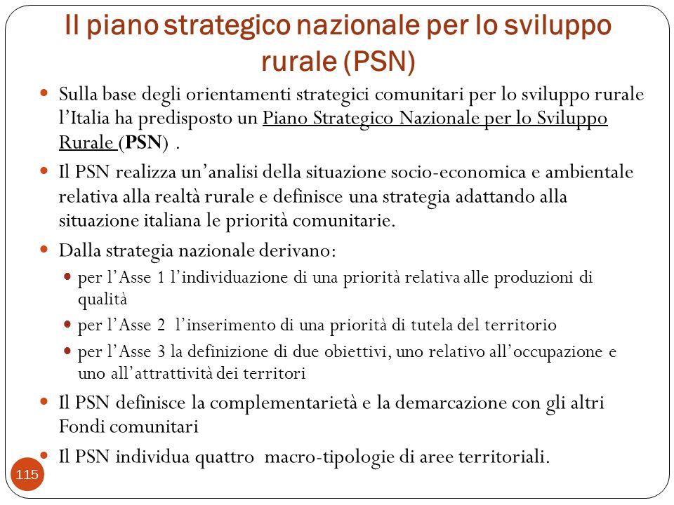 Il piano strategico nazionale per lo sviluppo rurale (PSN)