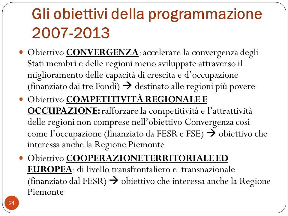 Gli obiettivi della programmazione 2007-2013