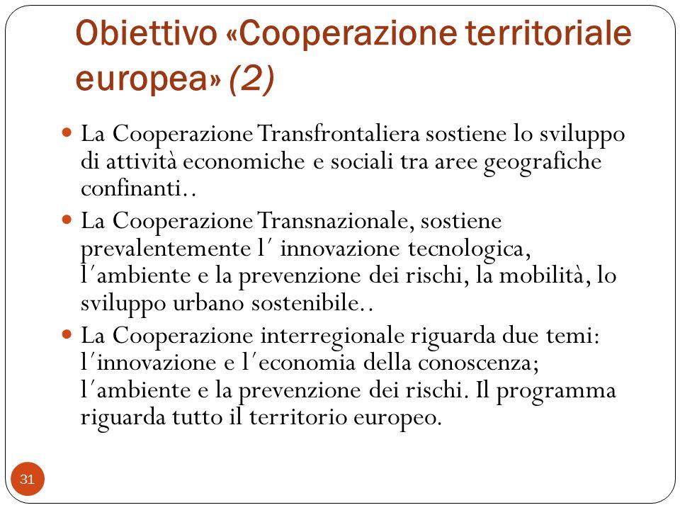 Obiettivo «Cooperazione territoriale europea» (2)