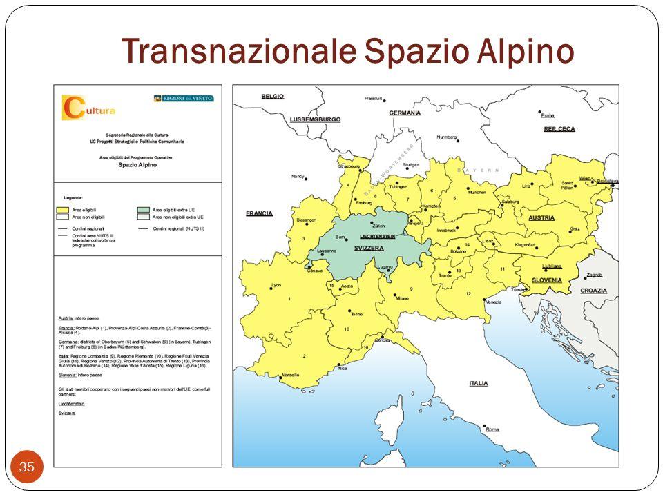 Transnazionale Spazio Alpino