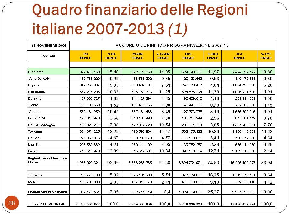 Quadro finanziario delle Regioni italiane 2007-2013 (1)