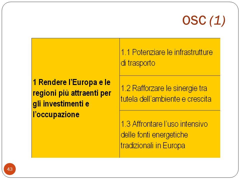 OSC (1)