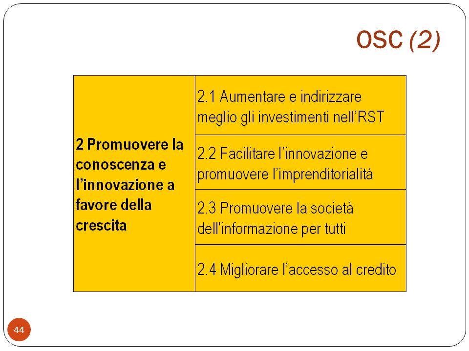 OSC (2)