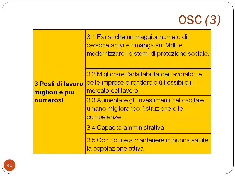 OSC (3)
