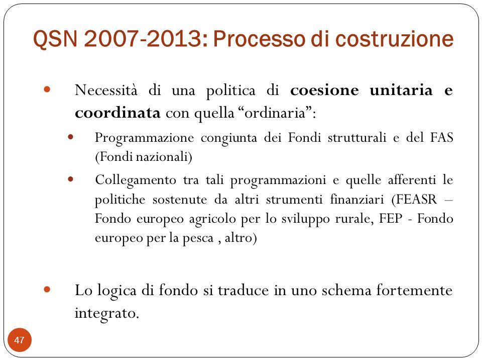 QSN 2007-2013: Processo di costruzione