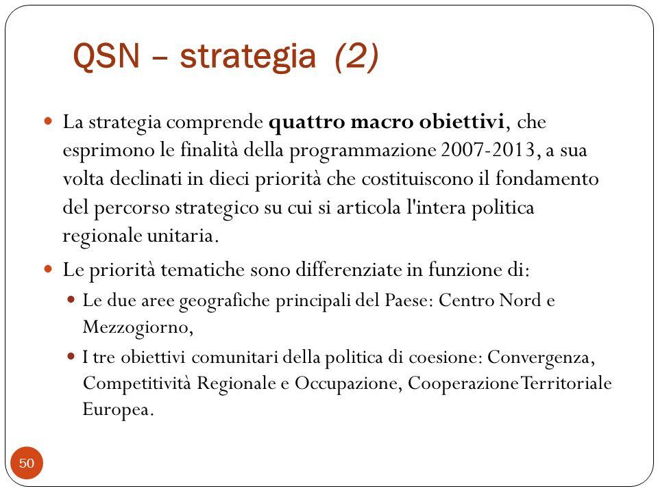 QSN – strategia (2)