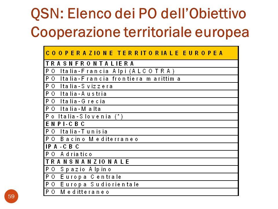 QSN: Elenco dei PO dell'Obiettivo Cooperazione territoriale europea