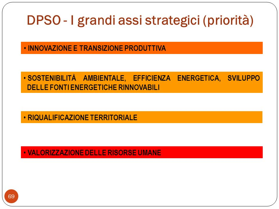 DPSO - I grandi assi strategici (priorità)