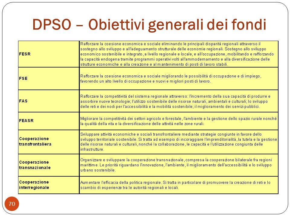 DPSO – Obiettivi generali dei fondi