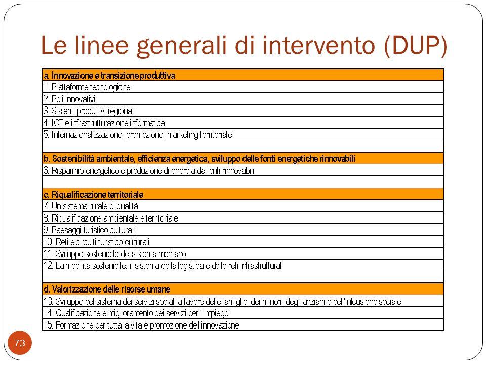 Le linee generali di intervento (DUP)