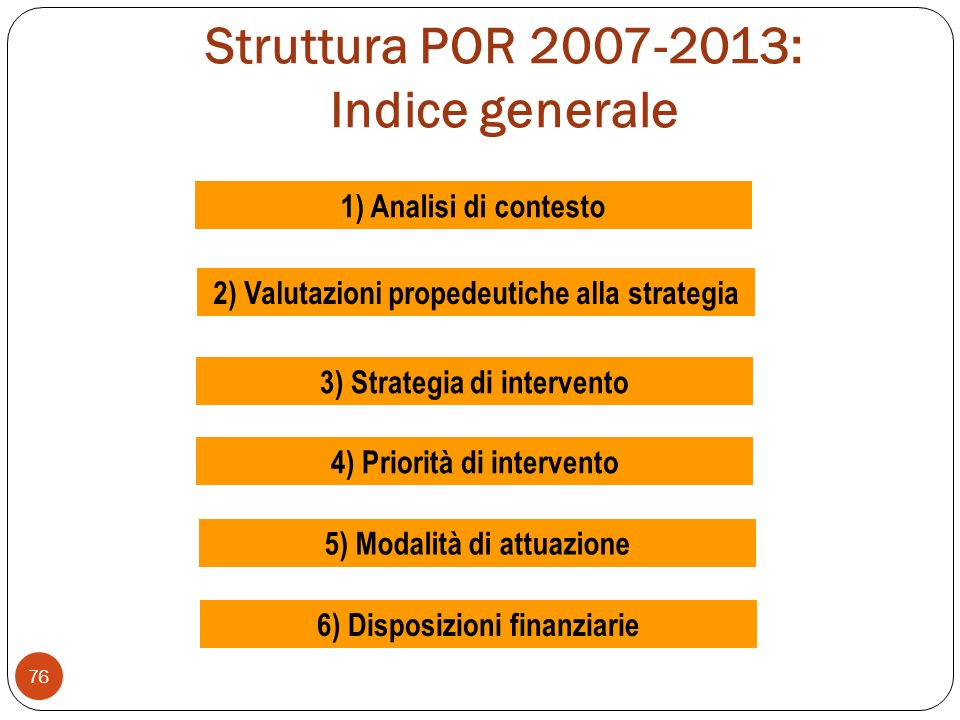 Struttura POR 2007-2013: Indice generale