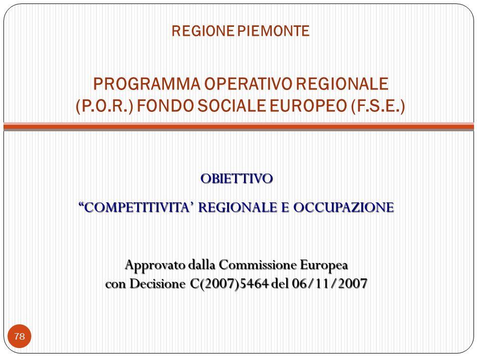 COMPETITIVITA' REGIONALE E OCCUPAZIONE
