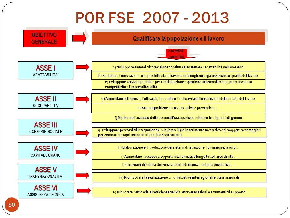 POR FSE 2007 - 2013 ASSE I ADATTABILITA' ASSE II OCCUPABILITA'