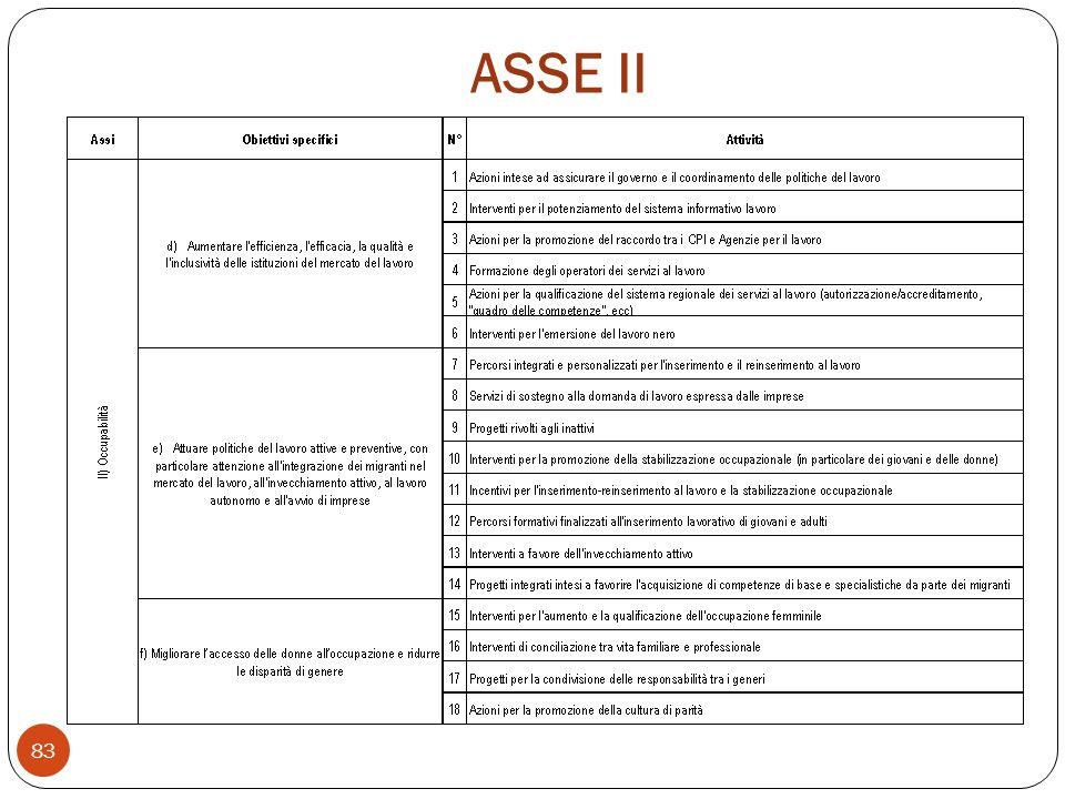 ASSE II