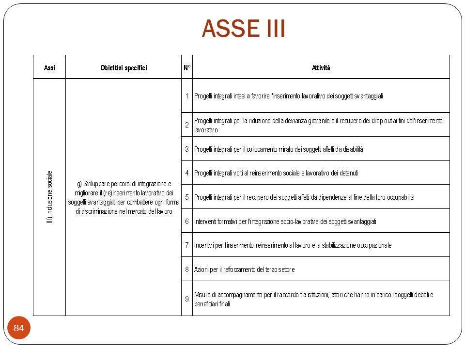 ASSE III