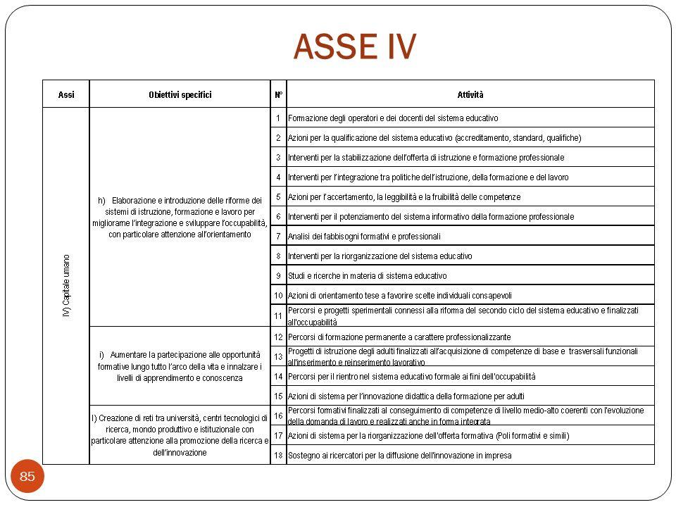 ASSE IV