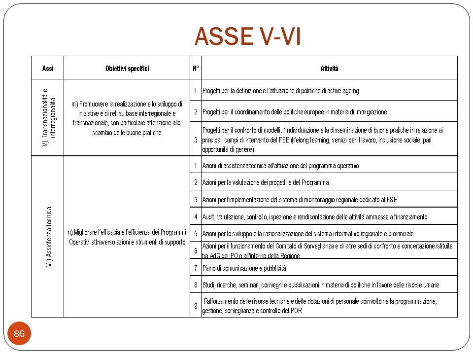 ASSE V-VI