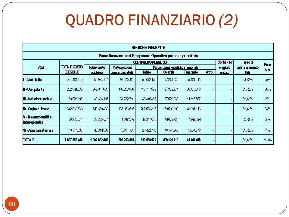 QUADRO FINANZIARIO (2)