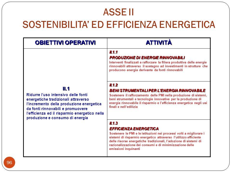 ASSE II SOSTENIBILITA' ED EFFICIENZA ENERGETICA