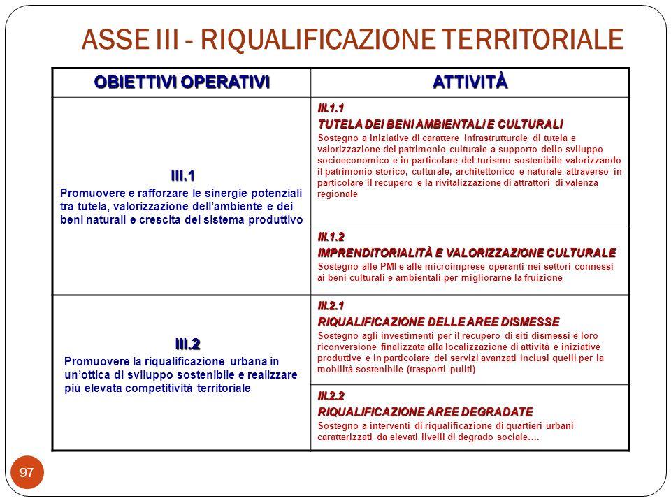 ASSE III - RIQUALIFICAZIONE TERRITORIALE