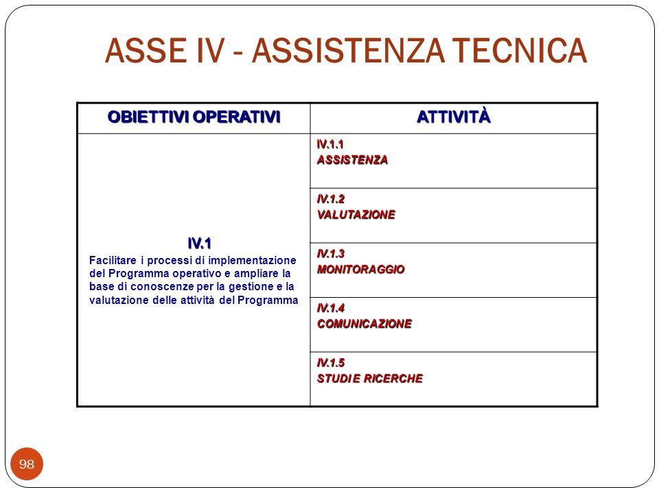 ASSE IV - ASSISTENZA TECNICA