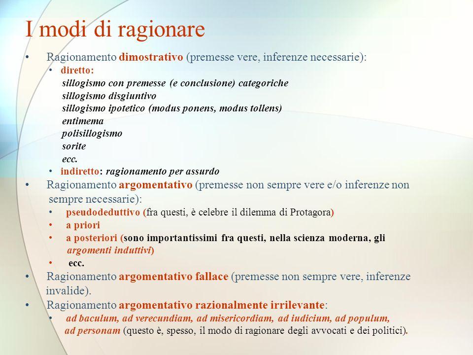 I modi di ragionare Ragionamento dimostrativo (premesse vere, inferenze necessarie): diretto: sillogismo con premesse (e conclusione) categoriche.