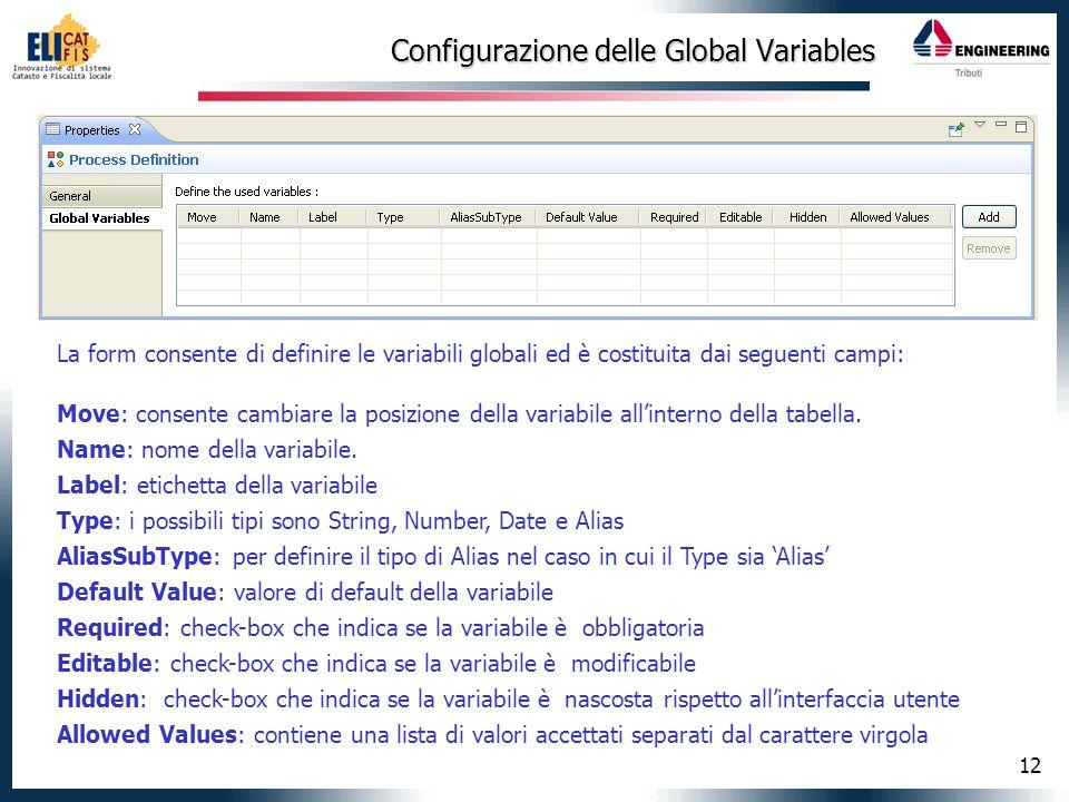 Configurazione delle Global Variables