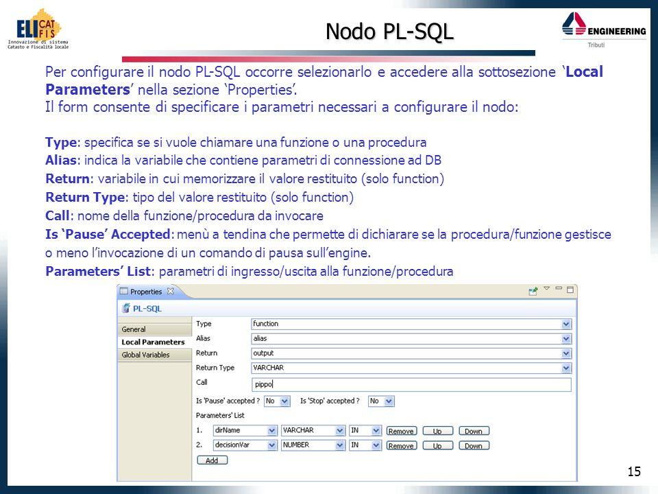 Nodo PL-SQL Per configurare il nodo PL-SQL occorre selezionarlo e accedere alla sottosezione 'Local Parameters' nella sezione 'Properties'.