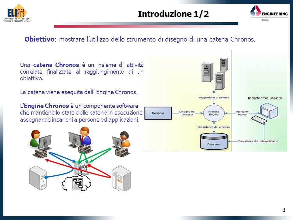 Introduzione 1/2 Obiettivo: mostrare l'utilizzo dello strumento di disegno di una catena Chronos.