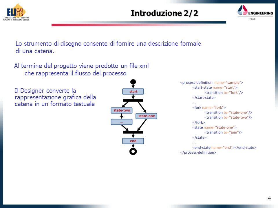 Introduzione 2/2 Lo strumento di disegno consente di fornire una descrizione formale. di una catena.