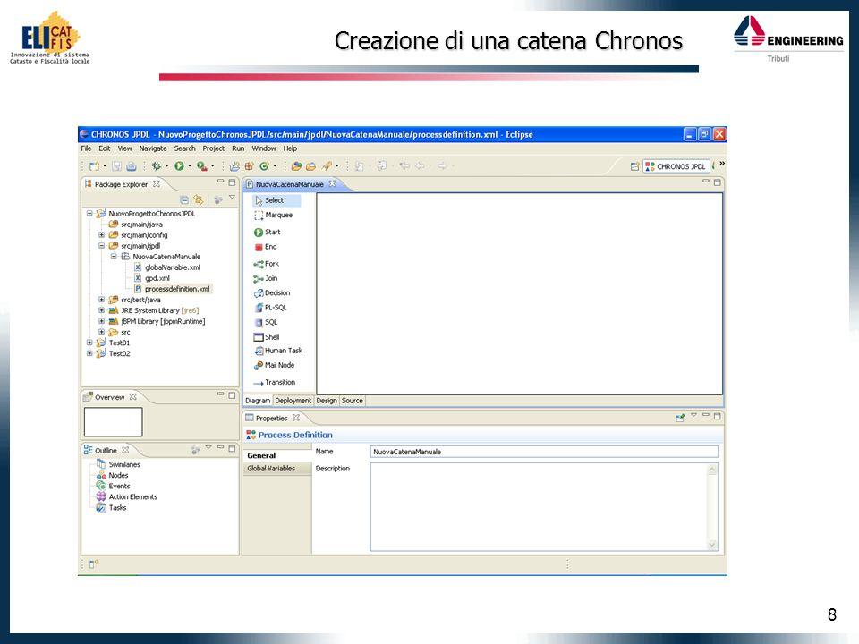 Creazione di una catena Chronos