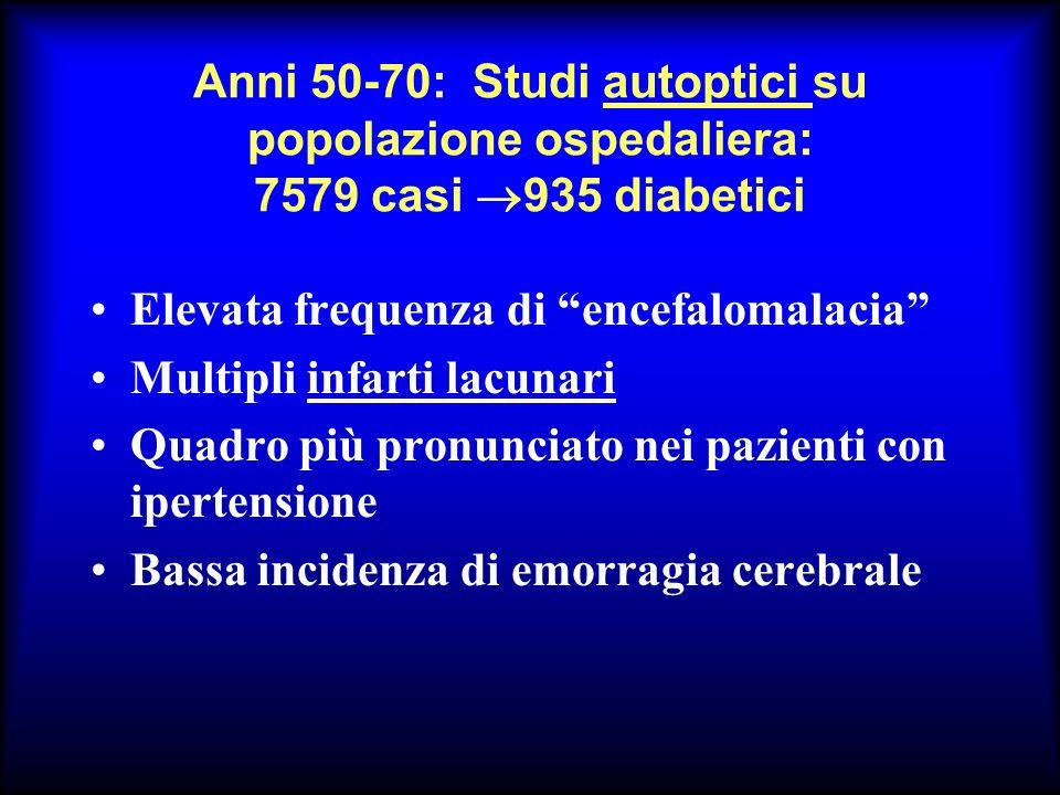 Anni 50-70: Studi autoptici su popolazione ospedaliera: 7579 casi 935 diabetici