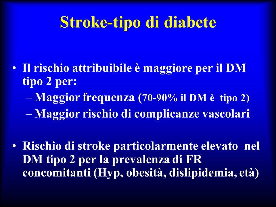 Stroke-tipo di diabete