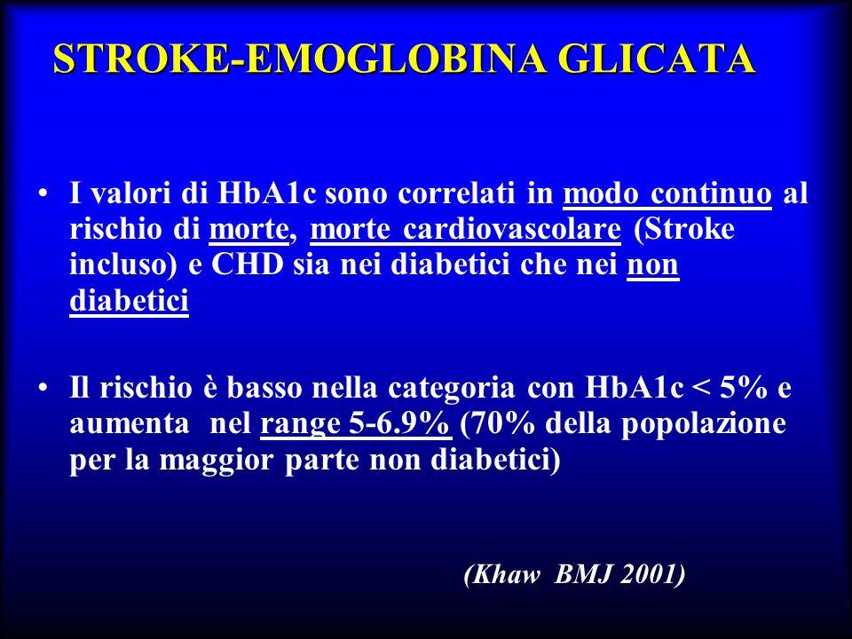 STROKE-EMOGLOBINA GLICATA