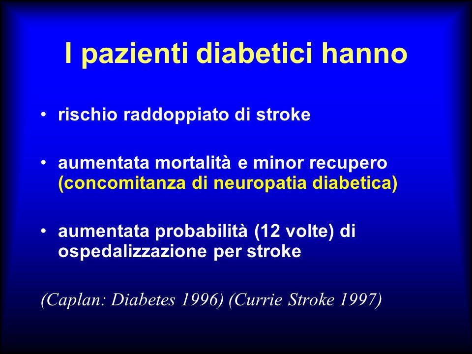 I pazienti diabetici hanno