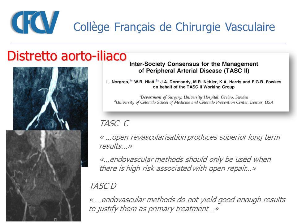 Collège Français de Chirurgie Vasculaire