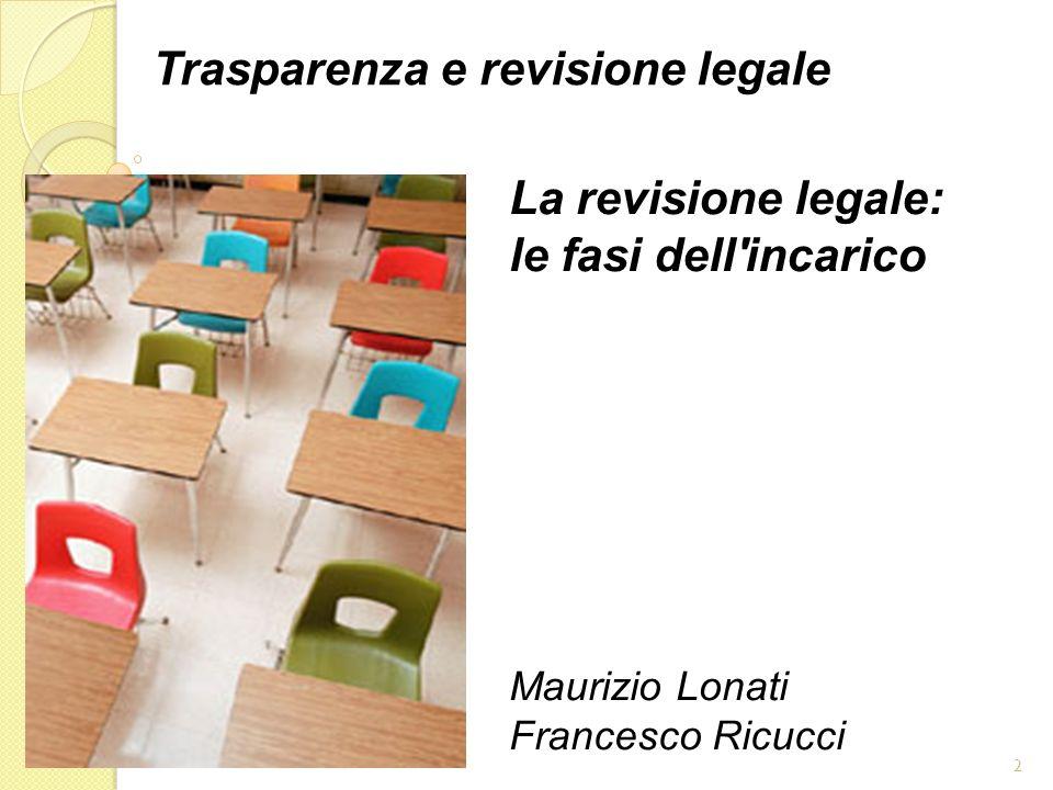 Trasparenza e revisione legale