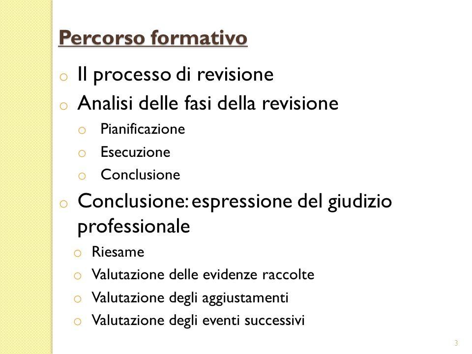 Il processo di revisione Analisi delle fasi della revisione