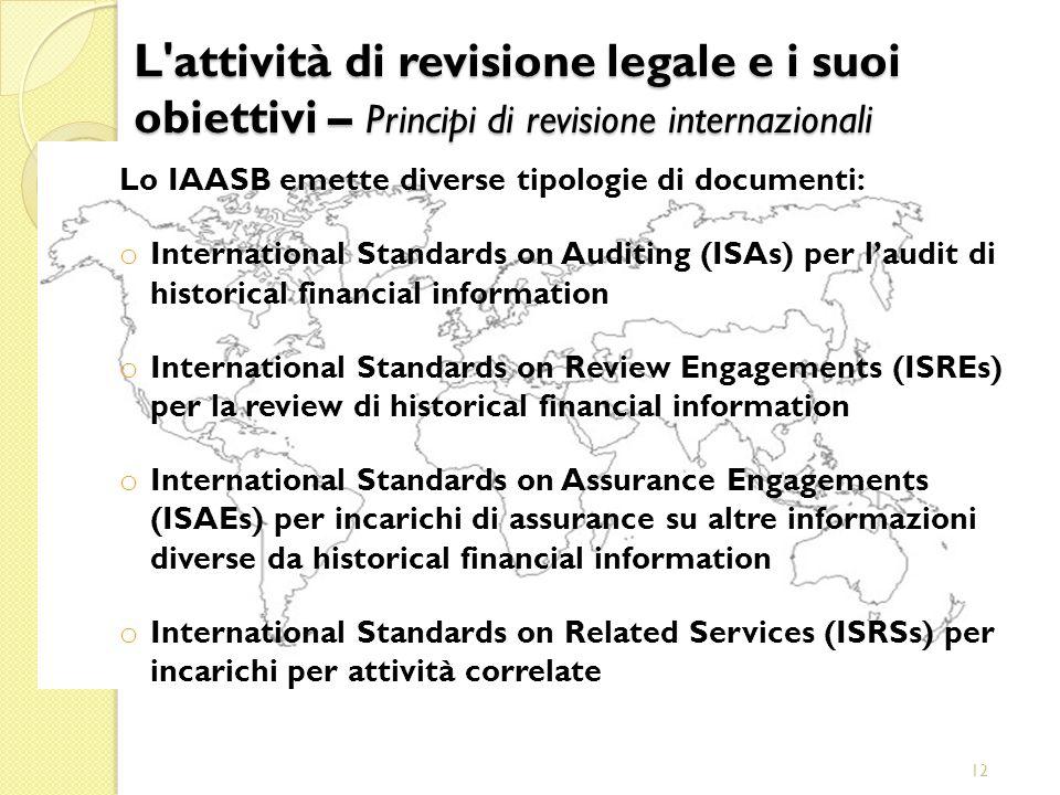 29/03/2017 L attività di revisione legale e i suoi obiettivi – Principi di revisione internazionali.