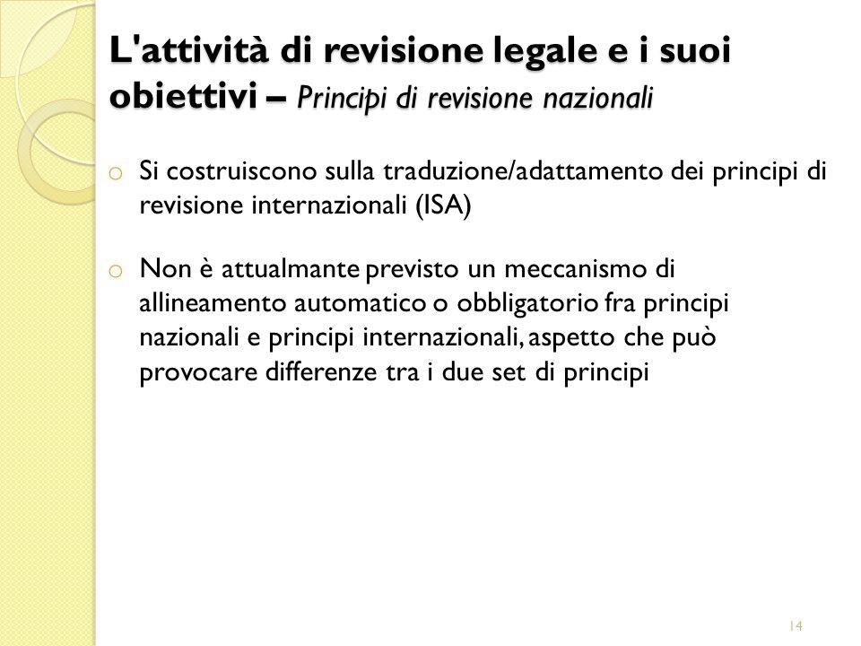 29/03/2017 L attività di revisione legale e i suoi obiettivi – Principi di revisione nazionali.