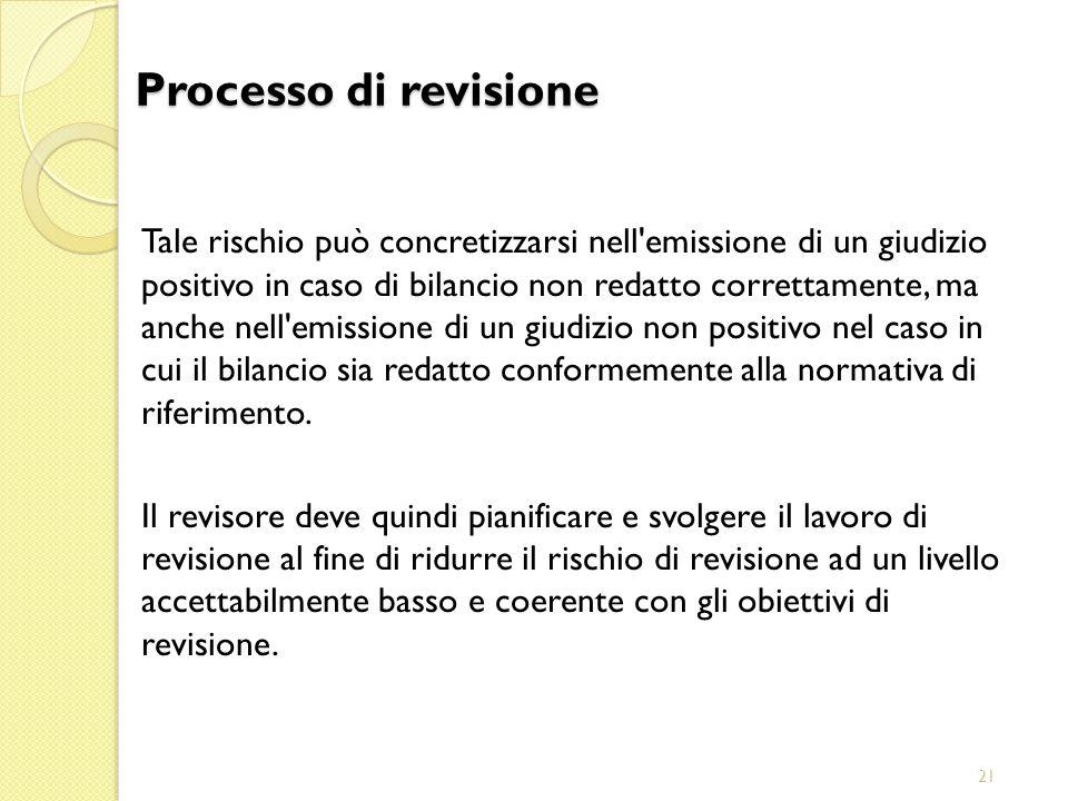 29/03/2017 Processo di revisione.