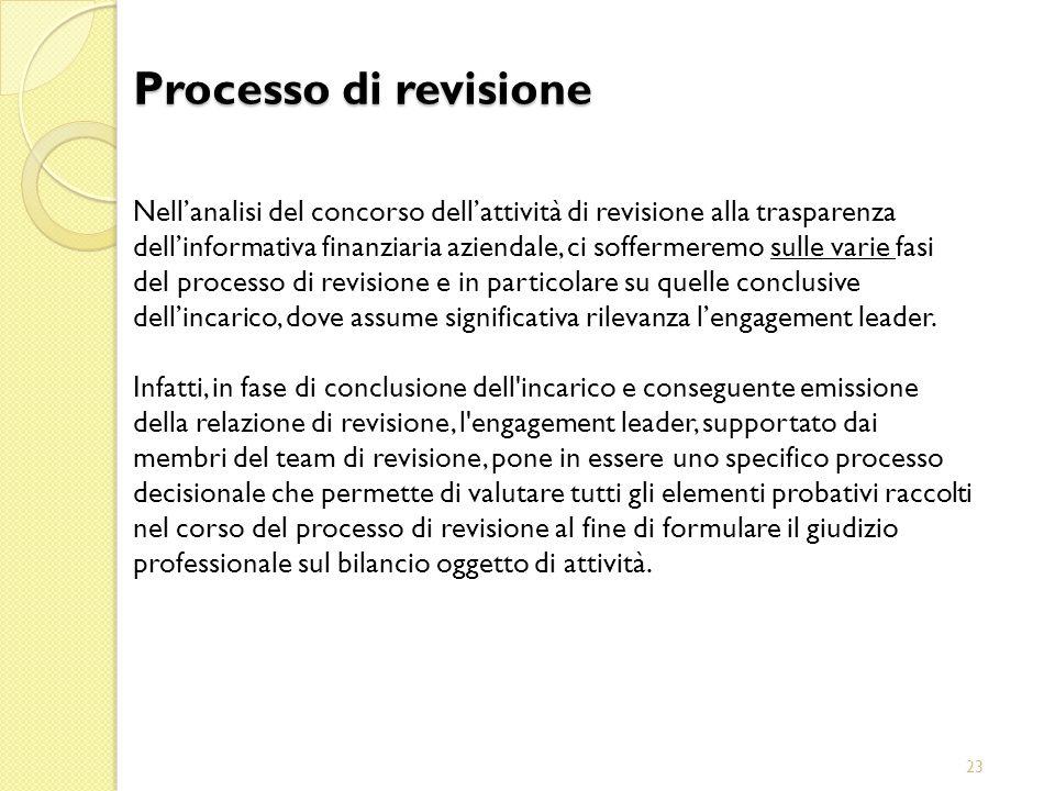 Processo di revisione