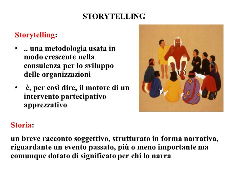 STORYTELLING Storytelling: .. una metodologia usata in modo crescente nella consulenza per lo sviluppo delle organizzazioni.