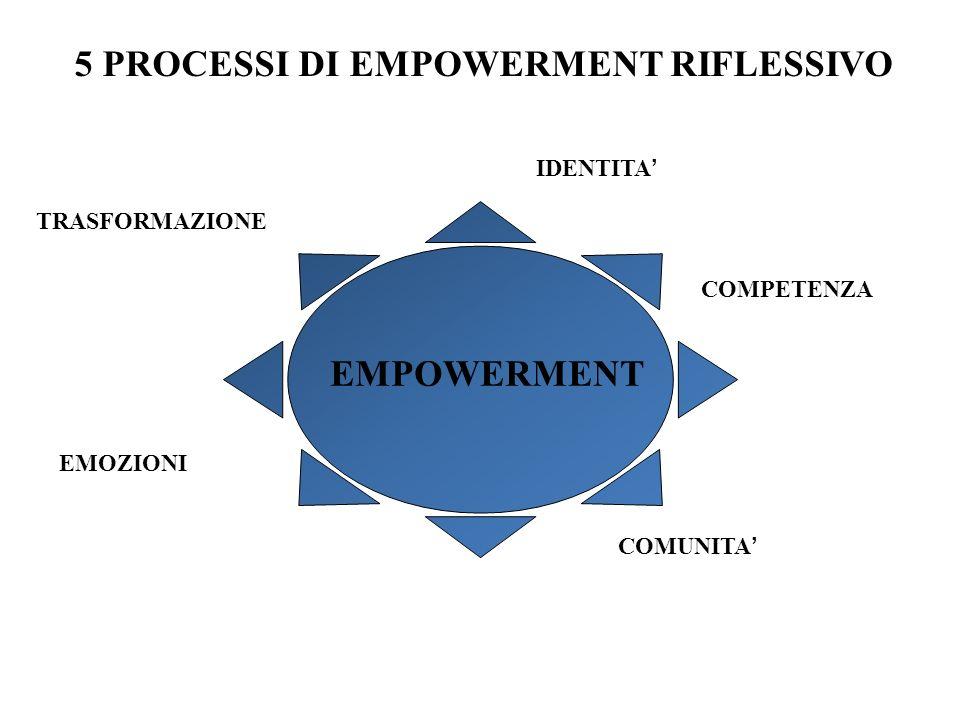 5 PROCESSI DI EMPOWERMENT RIFLESSIVO