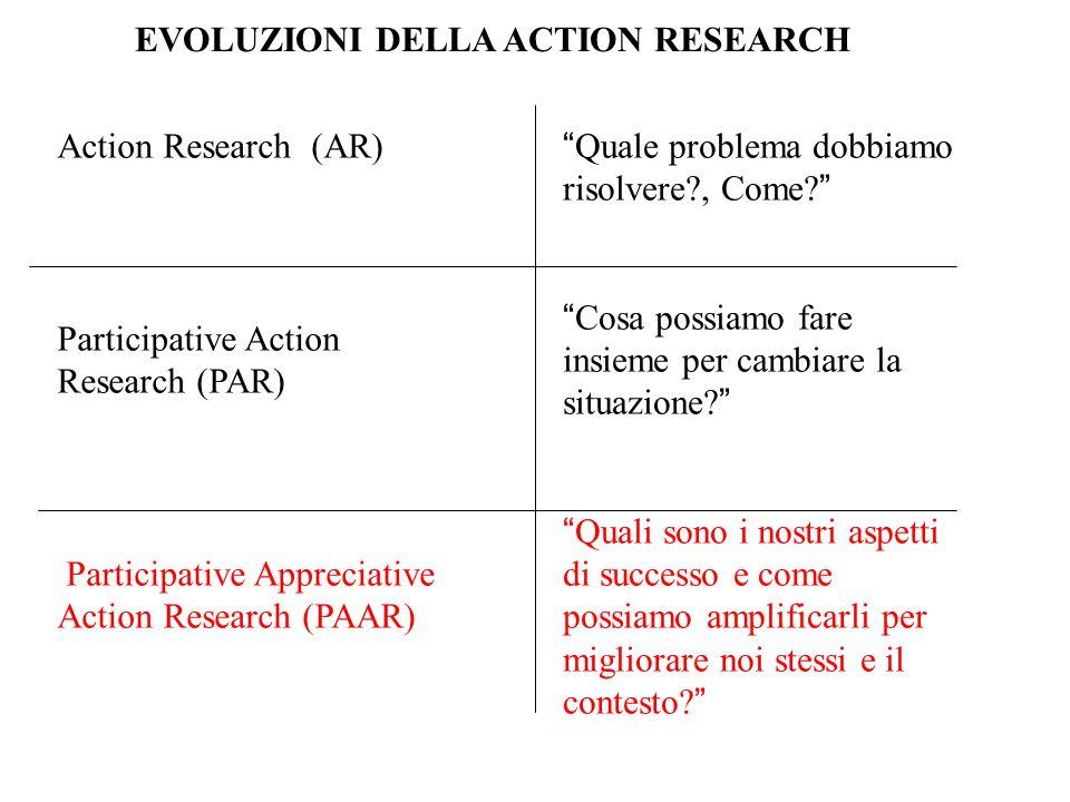 EVOLUZIONI DELLA ACTION RESEARCH
