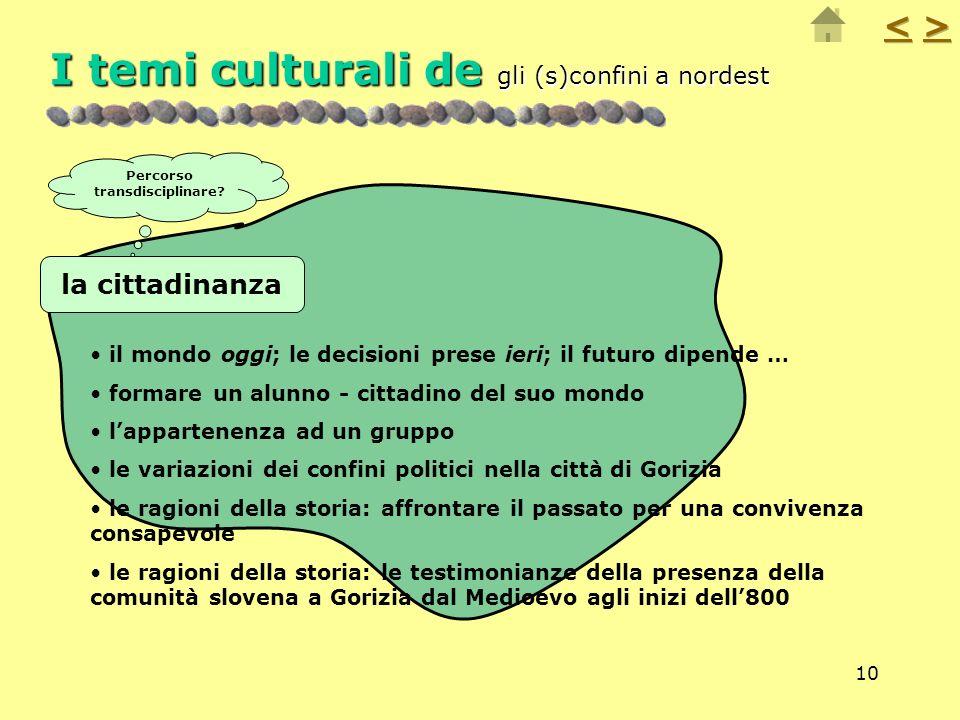 I temi culturali de gli (s)confini a nordest