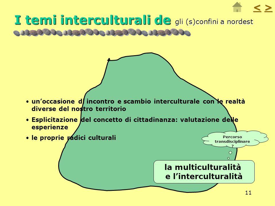 I temi interculturali de gli (s)confini a nordest