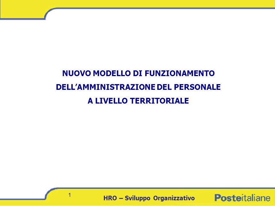 NUOVO MODELLO DI FUNZIONAMENTO DELL'AMMINISTRAZIONE DEL PERSONALE